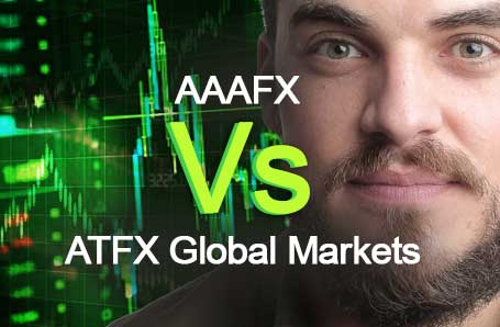 AAAFX Vs ATFX Global Markets Who is better in 2021?