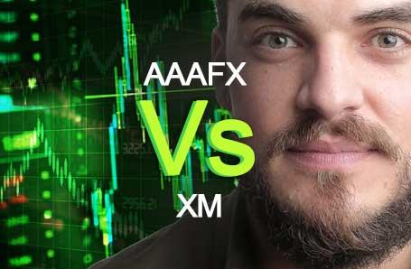 AAAFX Vs XM Who is better in 2021?