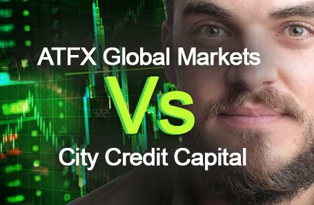 ATFX Global Markets Vs City Credit Capital Who is better in 2021?