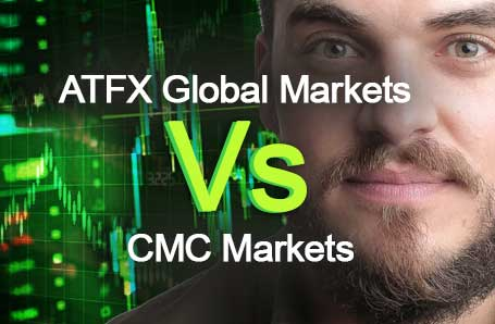ATFX Global Markets Vs CMC Markets Who is better in 2021?