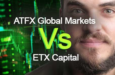 ATFX Global Markets Vs ETX Capital Who is better in 2021?