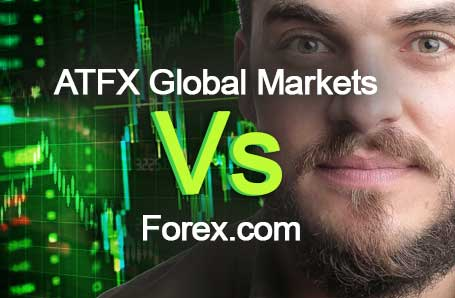 ATFX Global Markets Vs Forex.com Who is better in 2021?