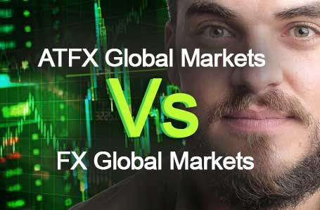 ATFX Global Markets Vs FX Global Markets Who is better in 2021?