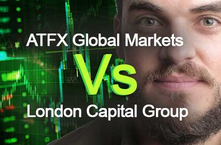 ATFX Global Markets Vs London Capital Group Who is better in 2021?
