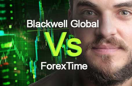 Blackwell Global Vs ForexTime Who is better in 2021?