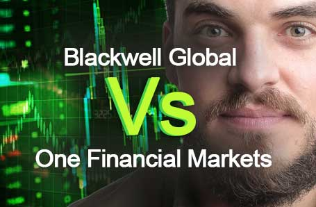 Blackwell Global Vs One Financial Markets Who is better in 2021?
