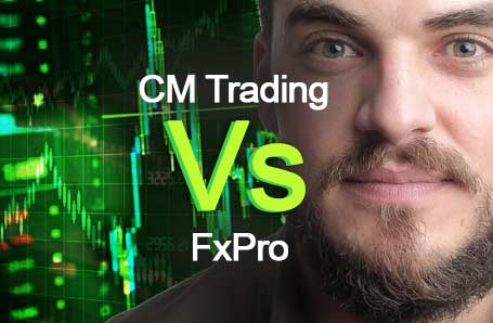 CM Trading Vs FxPro Who is better in 2021?