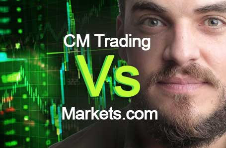 CM Trading Vs Markets.com Who is better in 2021?