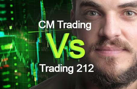 CM Trading Vs Trading 212 Who is better in 2021?