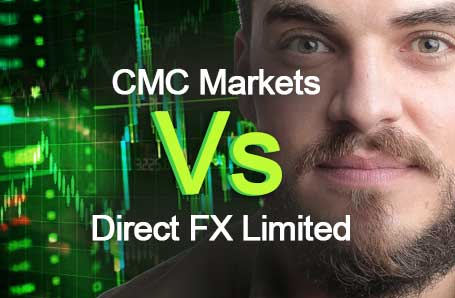 CMC Markets Vs Direct FX Limited Who is better in 2021?