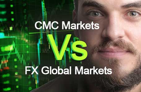 CMC Markets Vs FX Global Markets Who is better in 2021?