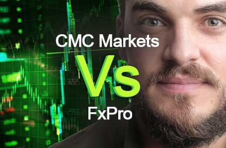 CMC Markets Vs FxPro Who is better in 2021?