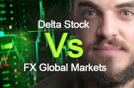 Delta Stock Vs FX Global Markets Who is better in 2021?