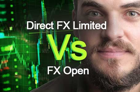 Direct FX Limited Vs FX Open Who is better in 2021?