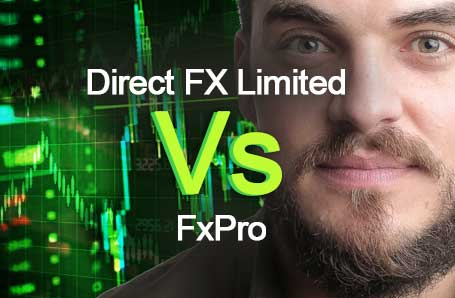 Direct FX Limited Vs FxPro Who is better in 2021?
