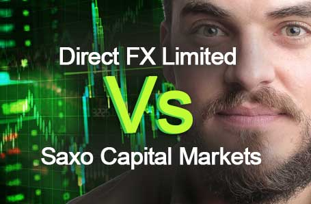 Direct FX Limited Vs Saxo Capital Markets Who is better in 2021?