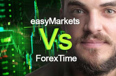 easyMarkets Vs ForexTime Who is better in 2021?