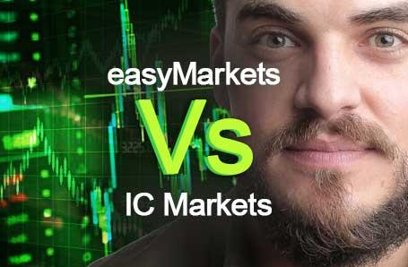 easyMarkets Vs IC Markets Who is better in 2021?