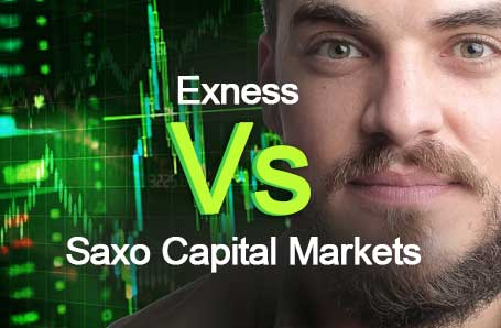 Exness Vs Saxo Capital Markets Who is better in 2021?