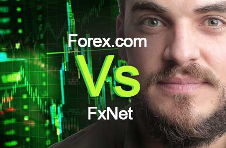 Forex.com Vs FxNet Who is better in 2021?