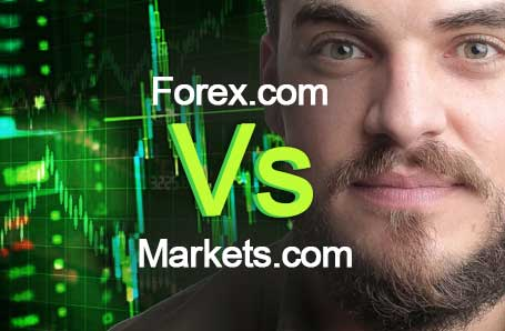 Forex.com Vs Markets.com Who is better in 2021?