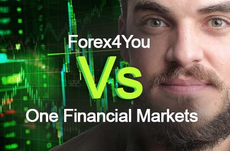 Forex4You Vs One Financial Markets Who is better in 2021?