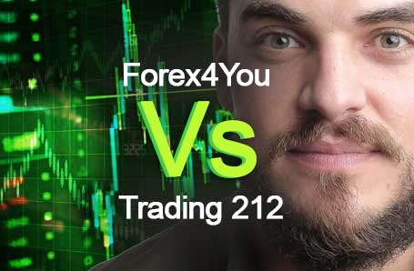 Forex4You Vs Trading 212 Who is better in 2021?