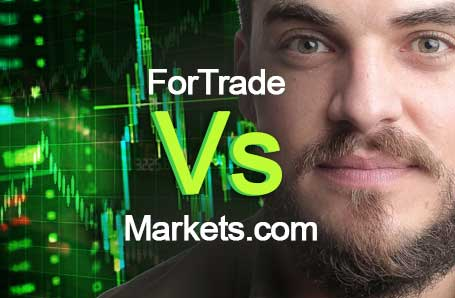 ForTrade Vs Markets.com Who is better in 2021?