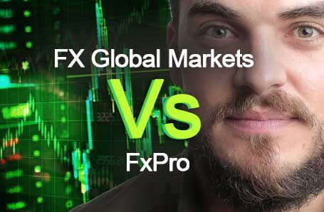 FX Global Markets Vs FxPro Who is better in 2021?