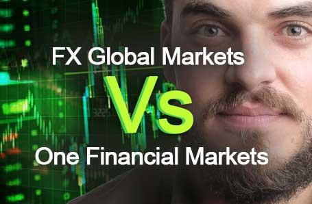FX Global Markets Vs One Financial Markets Who is better in 2021?