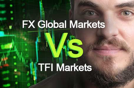 FX Global Markets Vs TFI Markets Who is better in 2021?