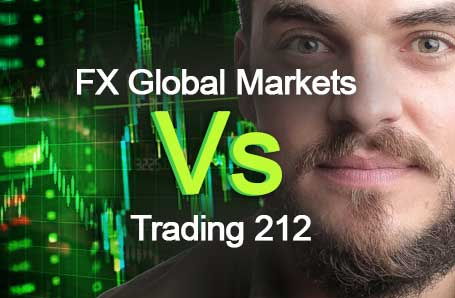 FX Global Markets Vs Trading 212 Who is better in 2021?