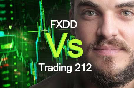 FXDD Vs Trading 212 Who is better in 2021?