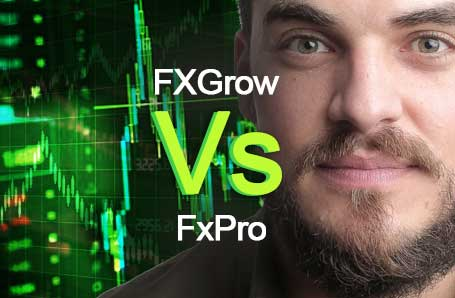 FXGrow Vs FxPro Who is better in 2021?