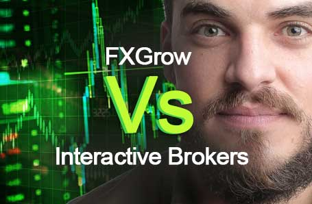 FXGrow Vs Interactive Brokers Who is better in 2021?