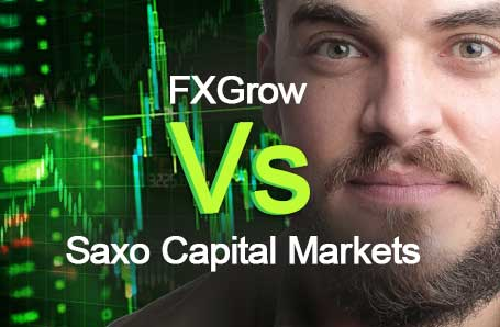 FXGrow Vs Saxo Capital Markets Who is better in 2021?