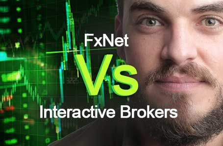 FxNet Vs Interactive Brokers Who is better in 2021?