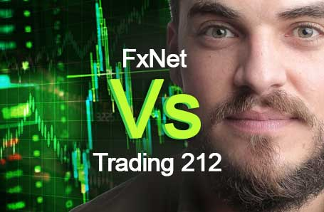 FxNet Vs Trading 212 Who is better in 2021?