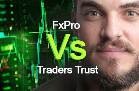 FxPro Vs Traders Trust Who is better in 2021?