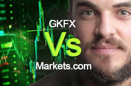 GKFX Vs Markets.com Who is better in 2021?