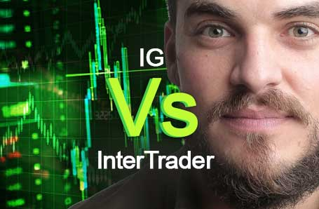 IG Vs InterTrader Who is better in 2021?