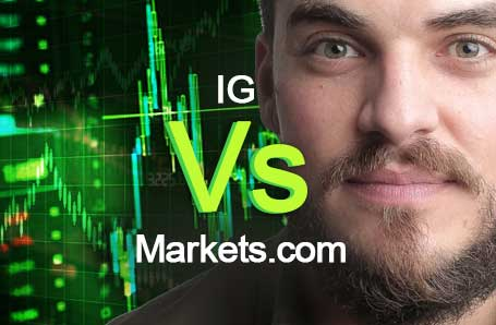 IG Vs Markets.com Who is better in 2021?
