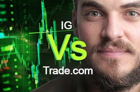 IG Vs Trade.com Who is better in 2021?