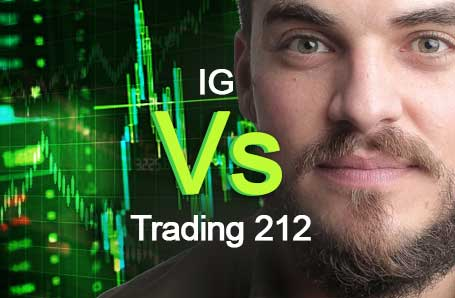 IG Vs Trading 212 Who is better in 2021?