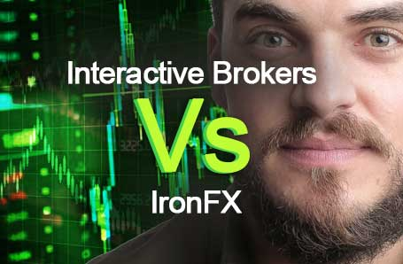 Interactive Brokers Vs IronFX Who is better in 2021?