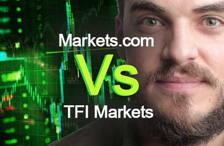 Markets.com Vs TFI Markets Who is better in 2021?