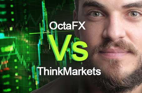 OctaFX Vs ThinkMarkets Who is better in 2021?