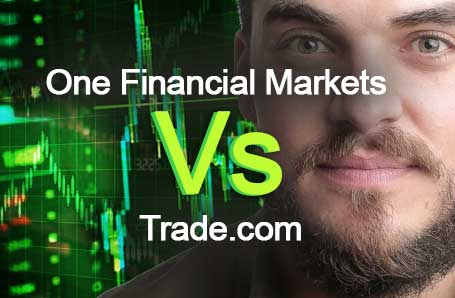 One Financial Markets Vs Trade.com Who is better in 2021?