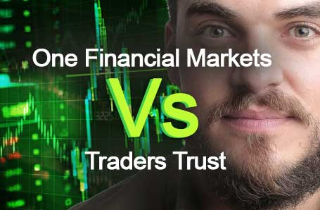 One Financial Markets Vs Traders Trust Who is better in 2021?