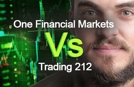 One Financial Markets Vs Trading 212 Who is better in 2021?